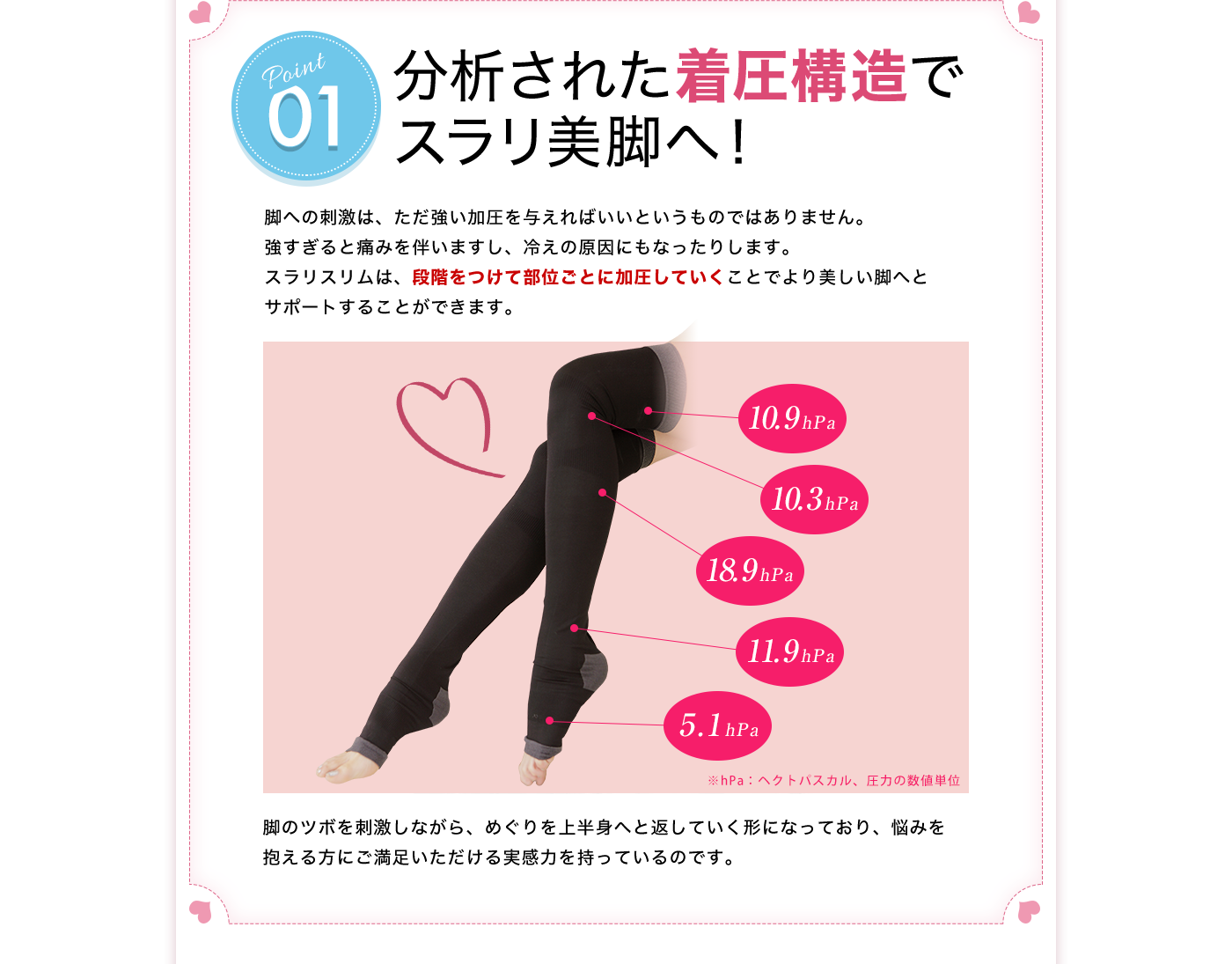 スラリスリムの着圧構造で脚痩せ
